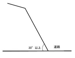 急傾斜地を、路線価の100分の1以下に減額。